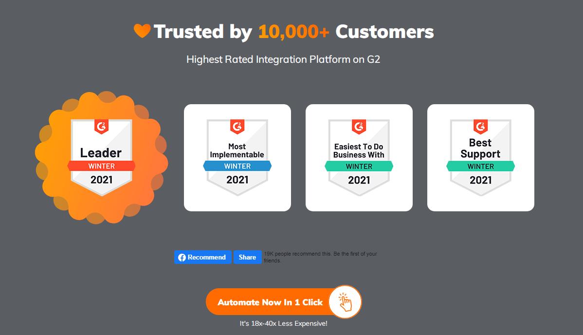 Integrately Tin tưởng bởi 10.000+ khách hàng