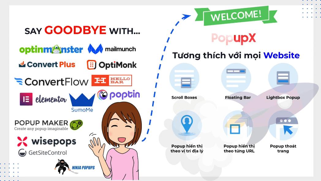 PopupX tương thích với mọi Website